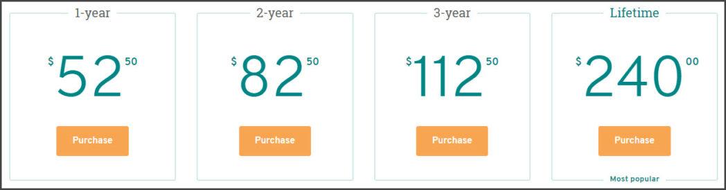 ProWriting PremiumPlus Pricing